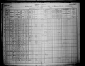 1901_census_james_easton_page_1_t