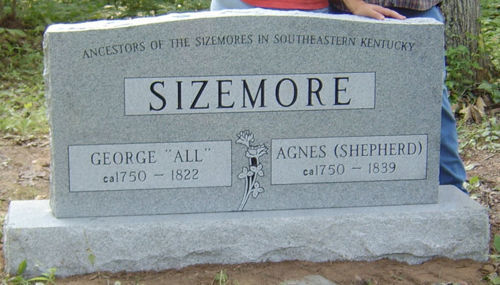 George All Sizemore (c 1745 - 1822) - Genealogy
